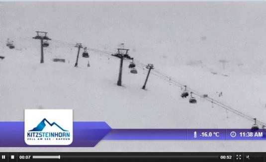 Kaprun Ski Resort Live Streaming Weather Skiing Webcam, Austria