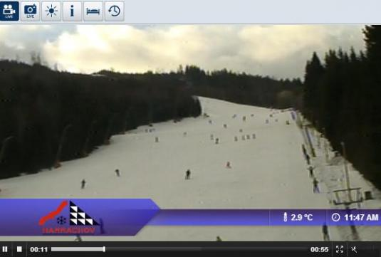Harrachov Live Streaming Skiing and Snowboarding Weather Webcam, Czech Republic