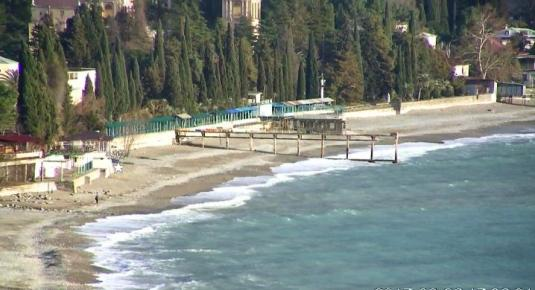 Gagra Beach Resort Panorama Weather Webcam Gagra Abkhazia